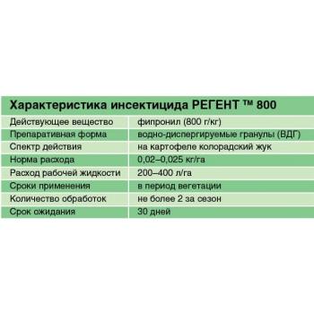 Регент 800 инсектицид от колорадского жука (100 гр): купить в Москве и Санкт-Петербурге